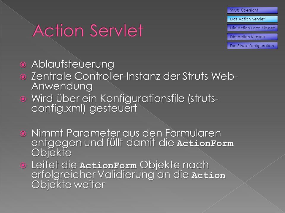 Das Action Servlet Struts Übersicht Die Action Form Klassen Die Action Klassen Die Struts Konfiguration Ablaufsteuerung Ablaufsteuerung Zentrale Controller-Instanz der Struts Web- Anwendung Zentrale Controller-Instanz der Struts Web- Anwendung Wird über ein Konfigurationsfile (struts- config.xml) gesteuert Wird über ein Konfigurationsfile (struts- config.xml) gesteuert Nimmt Parameter aus den Formularen entgegen und füllt damit die ActionForm Objekte Nimmt Parameter aus den Formularen entgegen und füllt damit die ActionForm Objekte Leitet die ActionForm Objekte nach erfolgreicher Validierung an die Action Objekte weiter Leitet die ActionForm Objekte nach erfolgreicher Validierung an die Action Objekte weiter