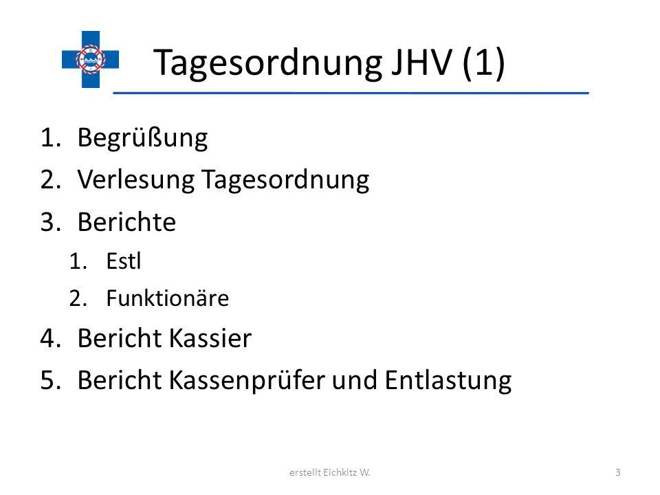 Tagesordnung JHV (1) 1.Begrüßung 2.Verlesung Tagesordnung 3.Berichte 1.Estl 2.Funktionäre 4.Bericht Kassier 5.Bericht Kassenprüfer und Entlastung erst