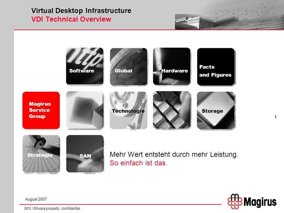 1 GFX VMware property, confidential Virtual Desktop Infrastructure VDI Technical Overview Mehr Wert entsteht durch mehr Leistung.
