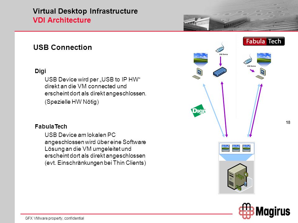 18 GFX VMware property, confidential Virtual Desktop Infrastructure VDI Architecture USB Connection Digi USB Device wird per USB to IP HW direkt an die VM connected und erscheint dort als direkt angeschlossen.