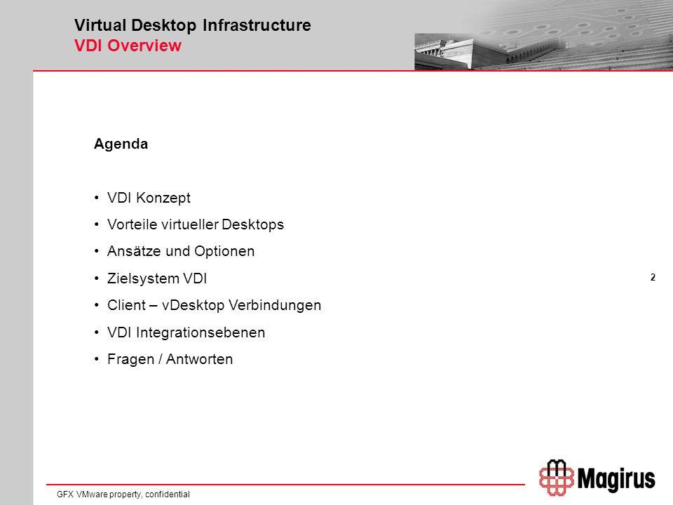 2 GFX VMware property, confidential Virtual Desktop Infrastructure VDI Overview Agenda VDI Konzept Vorteile virtueller Desktops Ansätze und Optionen Zielsystem VDI Client – vDesktop Verbindungen VDI Integrationsebenen Fragen / Antworten