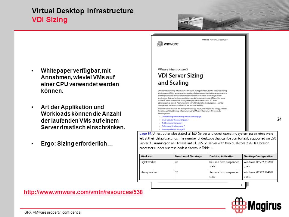 24 GFX VMware property, confidential Virtual Desktop Infrastructure VDI Sizing Whitepaper verfügbar, mit Annahmen, wieviel VMs auf einer CPU verwendet werden können.