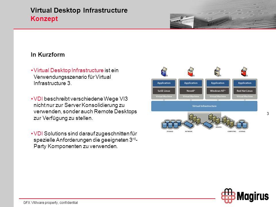 4 GFX VMware property, confidential Virtual Desktop Infrastructure Vorteile von Virtuellen Maschinen Virtualisierungs Layer Physischer Server Virtuelle Maschinen Virtualisierte Standard HW Unmodifiziertes OS Unmodifizierte Apps.