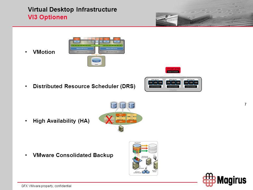 18 GFX VMware property, confidential Virtual Desktop Infrastructure VDI Architecture USB Connection Digi USB Device wird per USB to IP HW direkt an die VM connected und erscheint dort als direkt angeschlossen.