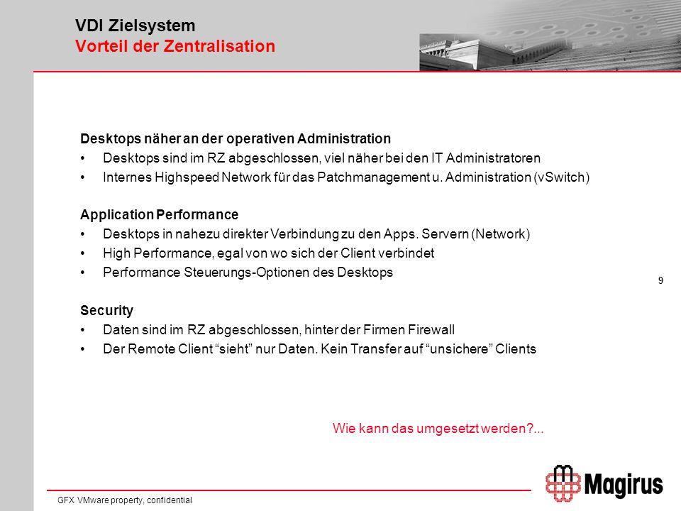 9 GFX VMware property, confidential VDI Zielsystem Vorteil der Zentralisation Desktops näher an der operativen Administration Desktops sind im RZ abgeschlossen, viel näher bei den IT Administratoren Internes Highspeed Network für das Patchmanagement u.