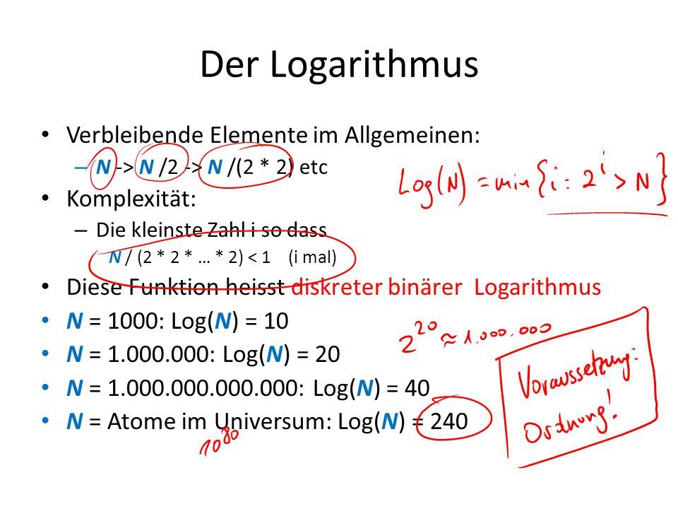 Der Logarithmus Verbleibende Elemente im Allgemeinen: – N -> N /2 -> N /(2 * 2) etc Komplexität: – Die kleinste Zahl i so dass N / (2 * 2 * … * 2) < 1