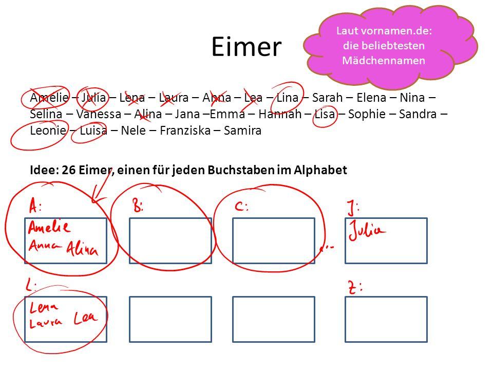 Eimer Amélie – Julia – Lena – Laura – Anna – Lea – Lina – Sarah – Elena – Nina – Selina – Vanessa – Alina – Jana –Emma – Hannah – Lisa – Sophie – Sand