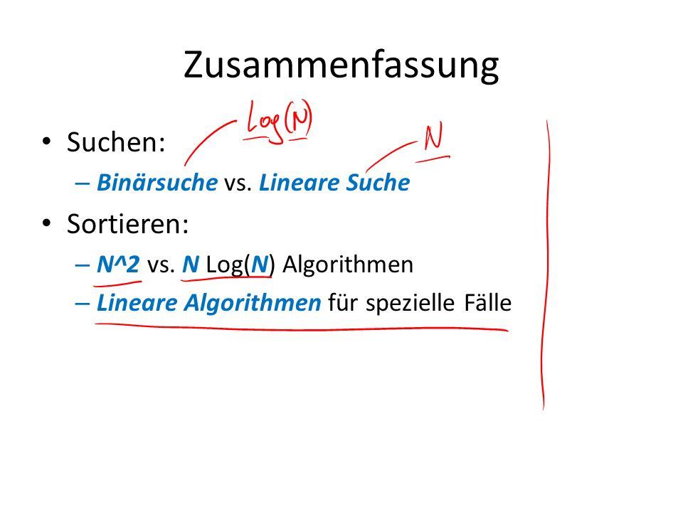 Zusammenfassung Suchen: – Binärsuche vs. Lineare Suche Sortieren: – N^2 vs. N Log(N) Algorithmen – Lineare Algorithmen für spezielle Fälle