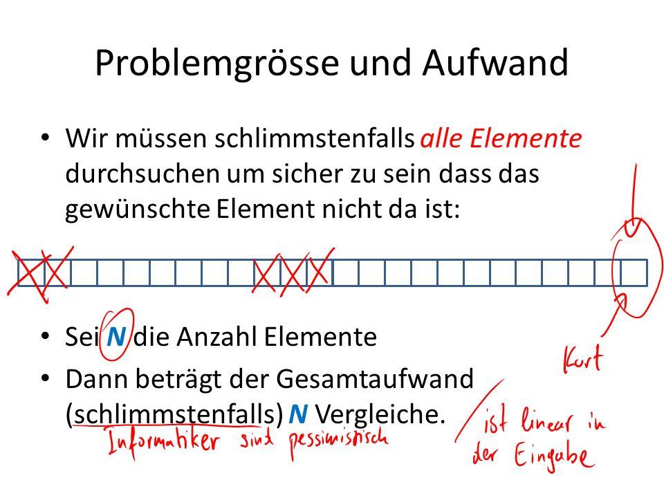 Erste Überlegungen In der sortierten Reihenfolge befindet sich das kleinste Element zuerst.