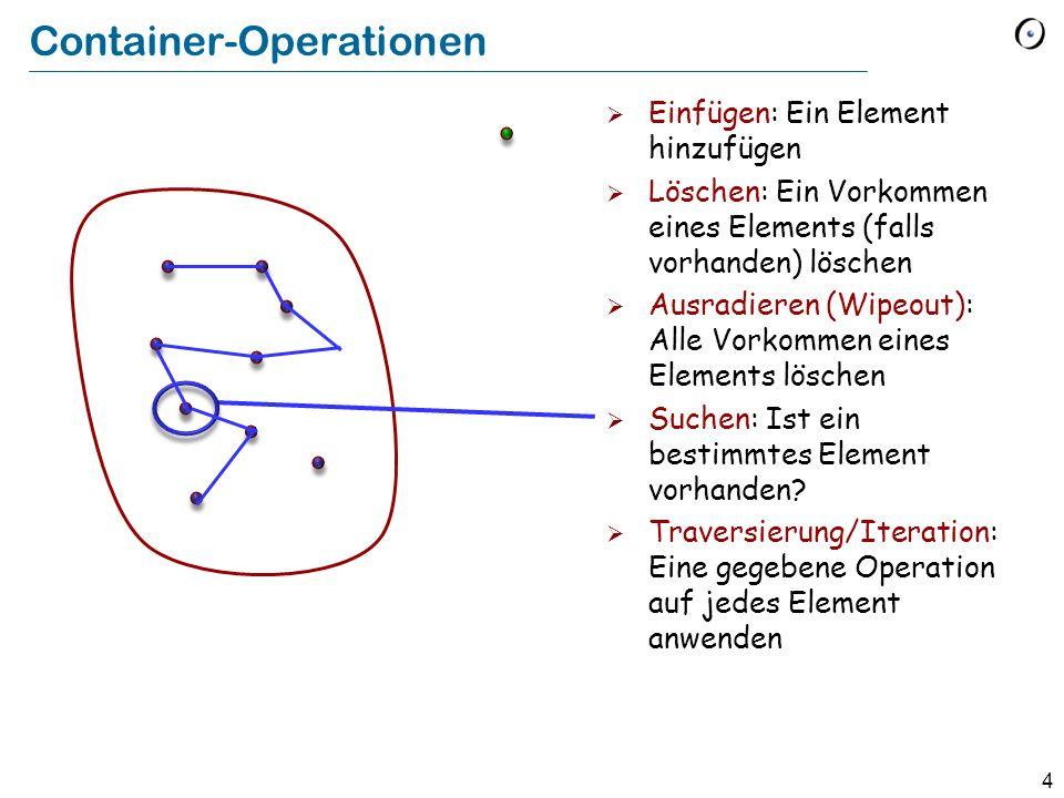 5 Container-Datenstrukturen Fundamentale Operationen: Einfügen: Ein Element hinzufügen Löschen: Ein Vorkommen eines Elements (falls vorhanden) löschen Ausradieren (Wipeout): Alle Vorkommen eines Elements löschen Suchen: Ist ein bestimmtes Element vorhanden.