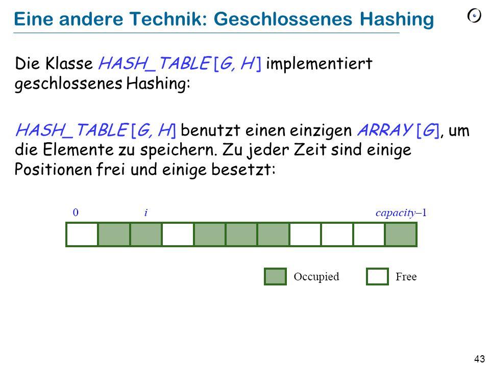 43 Eine andere Technik: Geschlossenes Hashing Die Klasse HASH_TABLE [G, H ] implementiert geschlossenes Hashing: HASH_TABLE [G, H] benutzt einen einzigen ARRAY [G], um die Elemente zu speichern.