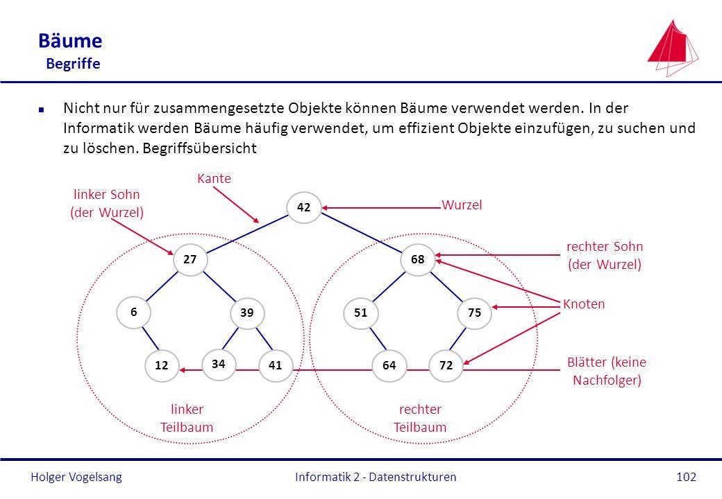 Holger Vogelsang Informatik 2 - Datenstrukturen102 Bäume Begriffe n Nicht nur für zusammengesetzte Objekte können Bäume verwendet werden. In der Infor