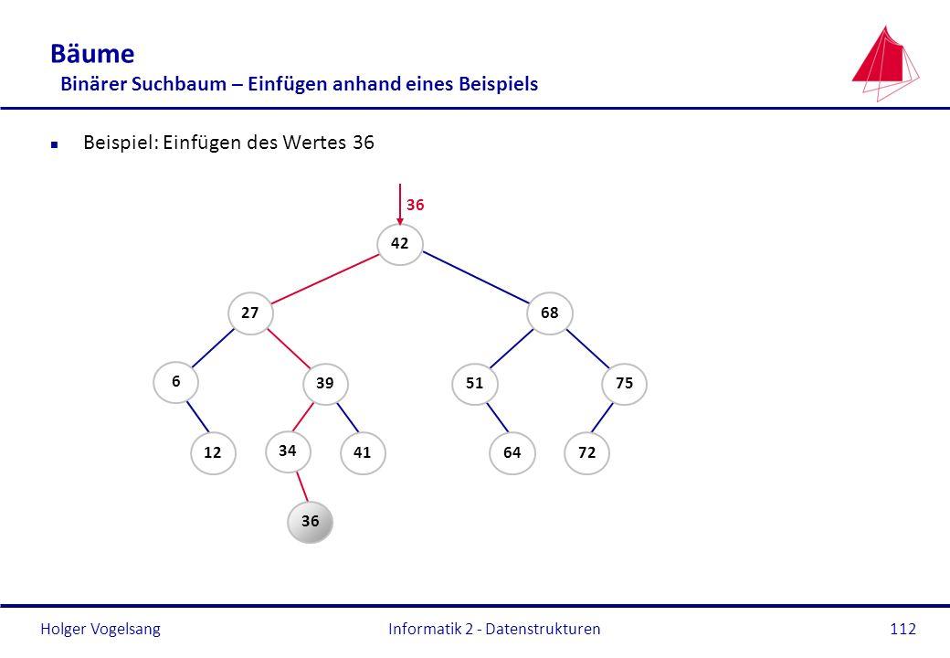 Holger Vogelsang Informatik 2 - Datenstrukturen112 Bäume Binärer Suchbaum – Einfügen anhand eines Beispiels n Beispiel: Einfügen des Wertes 36 42 2768