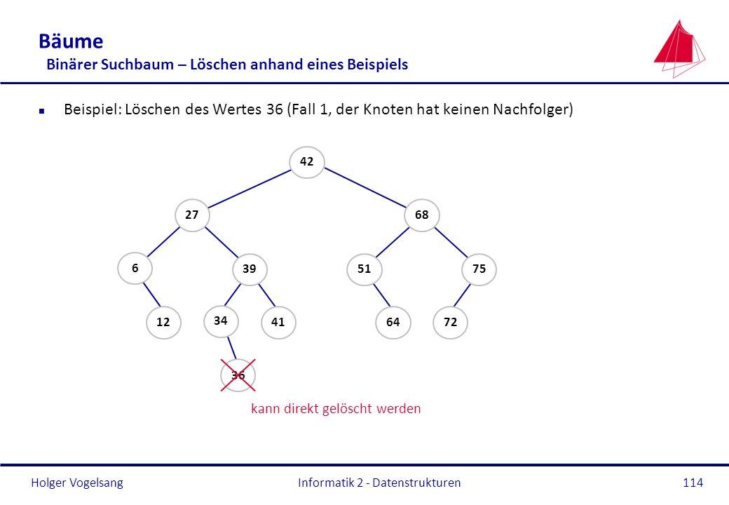 Holger Vogelsang Informatik 2 - Datenstrukturen114 Bäume Binärer Suchbaum – Löschen anhand eines Beispiels n Beispiel: Löschen des Wertes 36 (Fall 1,