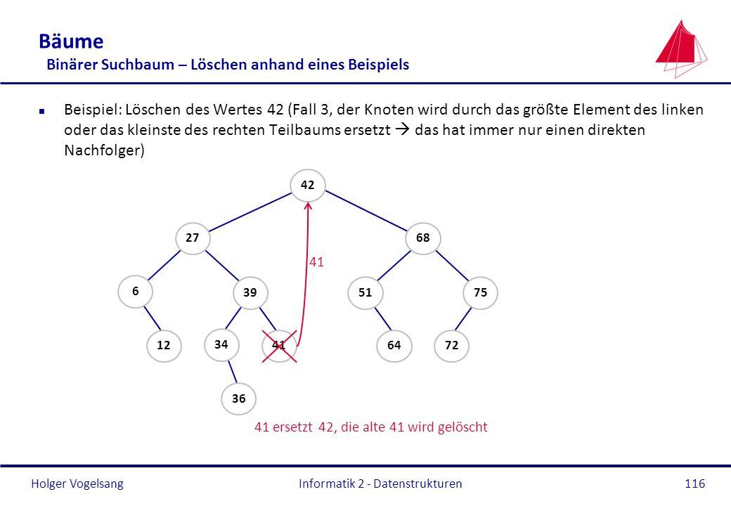Holger Vogelsang Informatik 2 - Datenstrukturen116 Bäume Binärer Suchbaum – Löschen anhand eines Beispiels n Beispiel: Löschen des Wertes 42 (Fall 3,