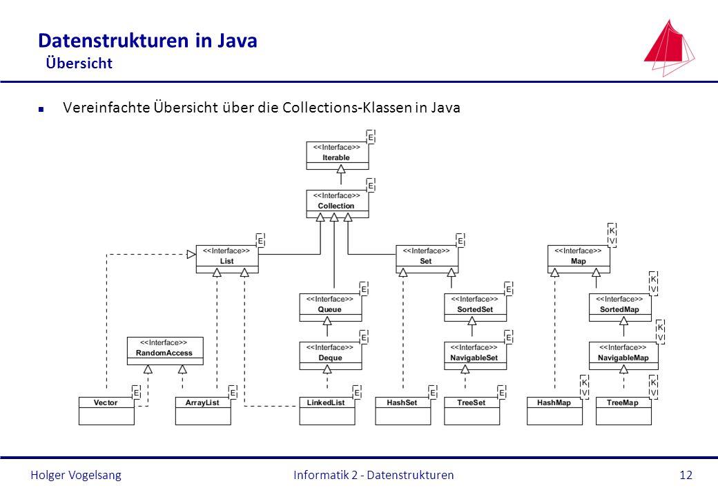 Holger Vogelsang Informatik 2 - Datenstrukturen12 Datenstrukturen in Java Übersicht n Vereinfachte Übersicht über die Collections-Klassen in Java