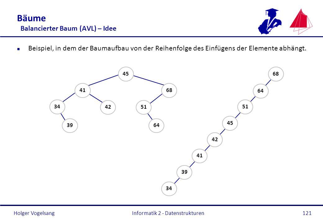 Holger Vogelsang Informatik 2 - Datenstrukturen121 Bäume Balancierter Baum (AVL) – Idee n Beispiel, in dem der Baumaufbau von der Reihenfolge des Einf