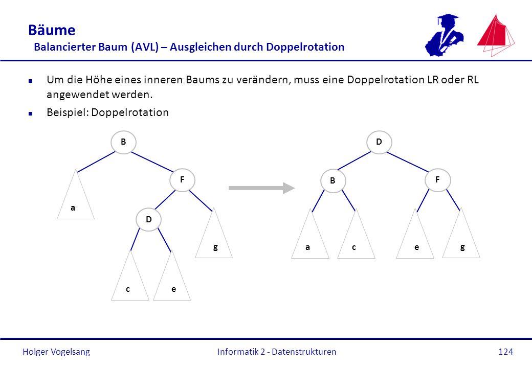 Holger Vogelsang Informatik 2 - Datenstrukturen124 ec Bäume Balancierter Baum (AVL) – Ausgleichen durch Doppelrotation n Um die Höhe eines inneren Bau