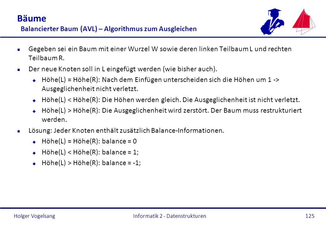 Holger Vogelsang Informatik 2 - Datenstrukturen125 Bäume Balancierter Baum (AVL) – Algorithmus zum Ausgleichen n Gegeben sei ein Baum mit einer Wurzel