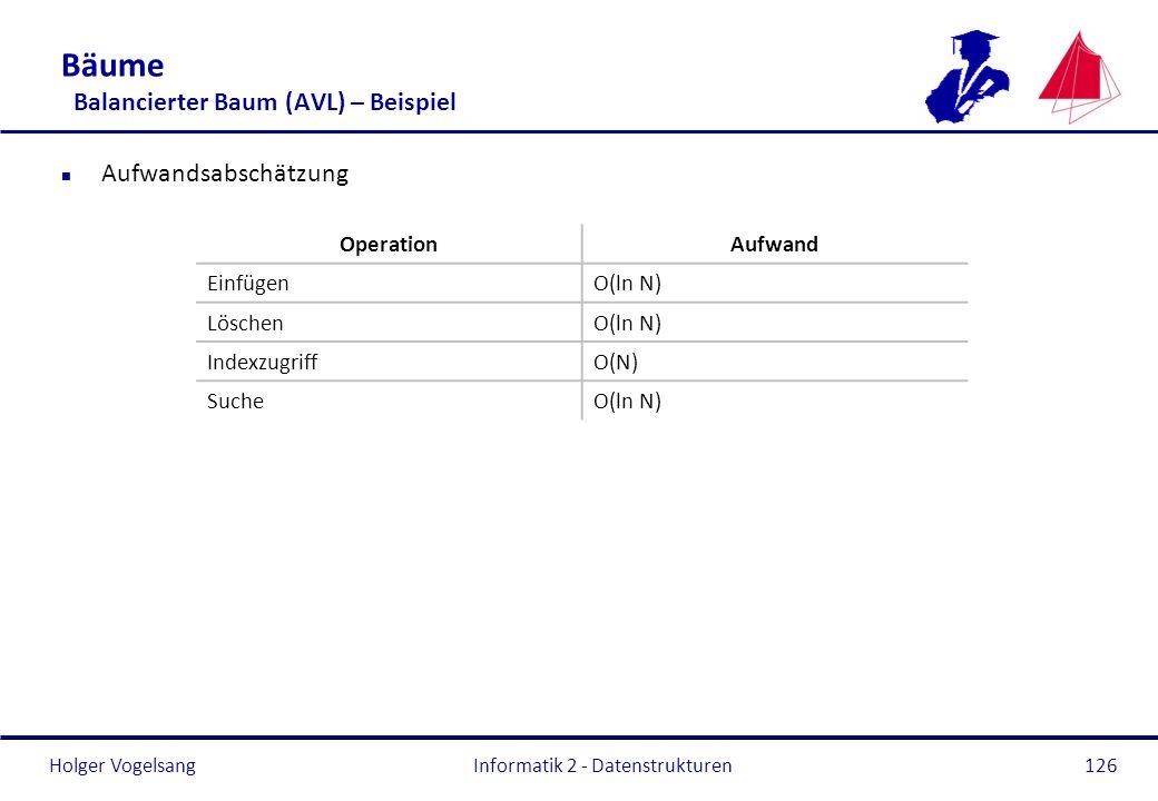 Holger Vogelsang Informatik 2 - Datenstrukturen126 Bäume Balancierter Baum (AVL) – Beispiel n Aufwandsabschätzung OperationAufwand EinfügenO(ln N) Lös