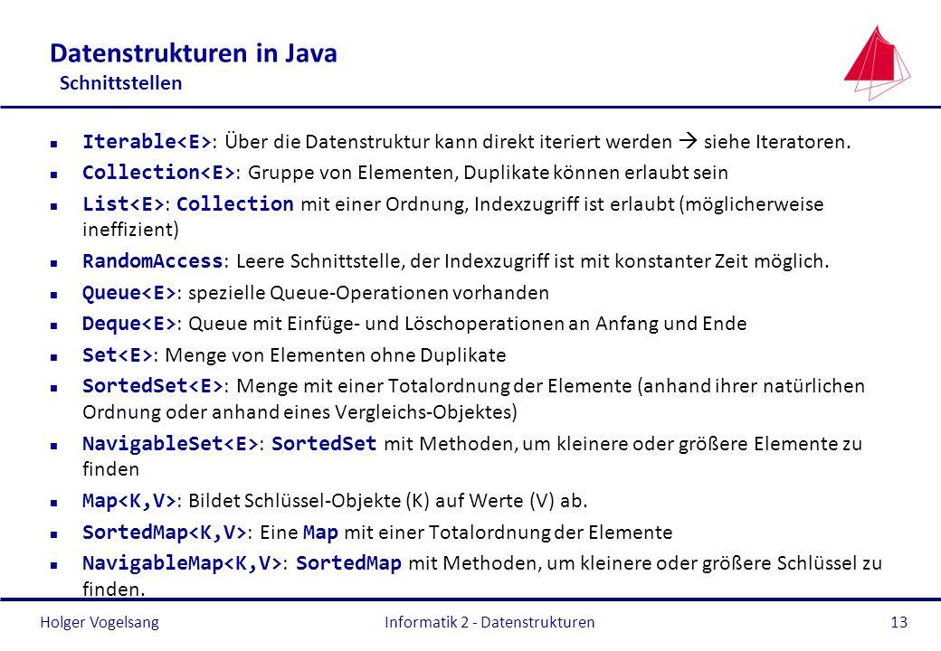 Holger Vogelsang Datenstrukturen in Java Schnittstellen Iterable : Über die Datenstruktur kann direkt iteriert werden siehe Iteratoren. Collection : G
