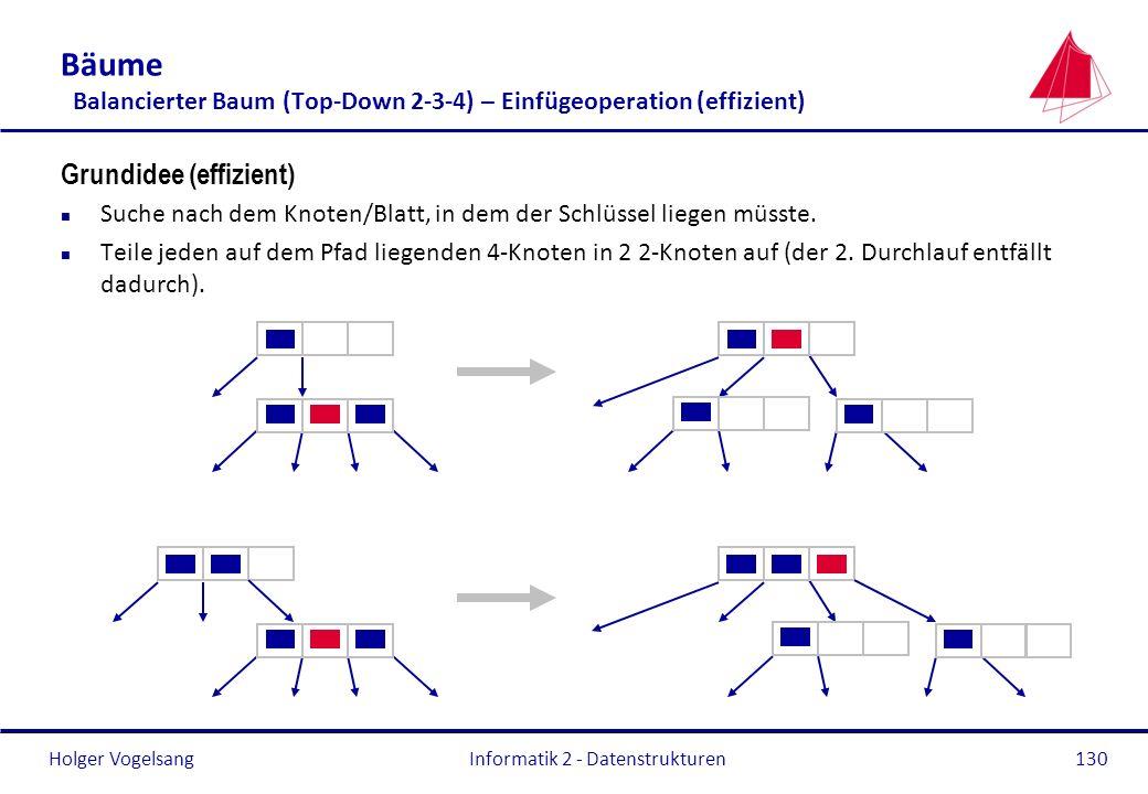 Holger Vogelsang Informatik 2 - Datenstrukturen130 Bäume Balancierter Baum (Top-Down 2-3-4) – Einfügeoperation (effizient) Grundidee (effizient) n Suc