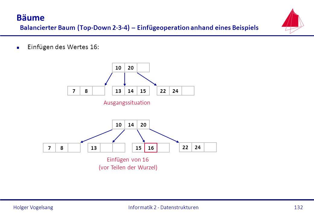 Holger Vogelsang Informatik 2 - Datenstrukturen132 Bäume Balancierter Baum (Top-Down 2-3-4) – Einfügeoperation anhand eines Beispiels n Einfügen des W
