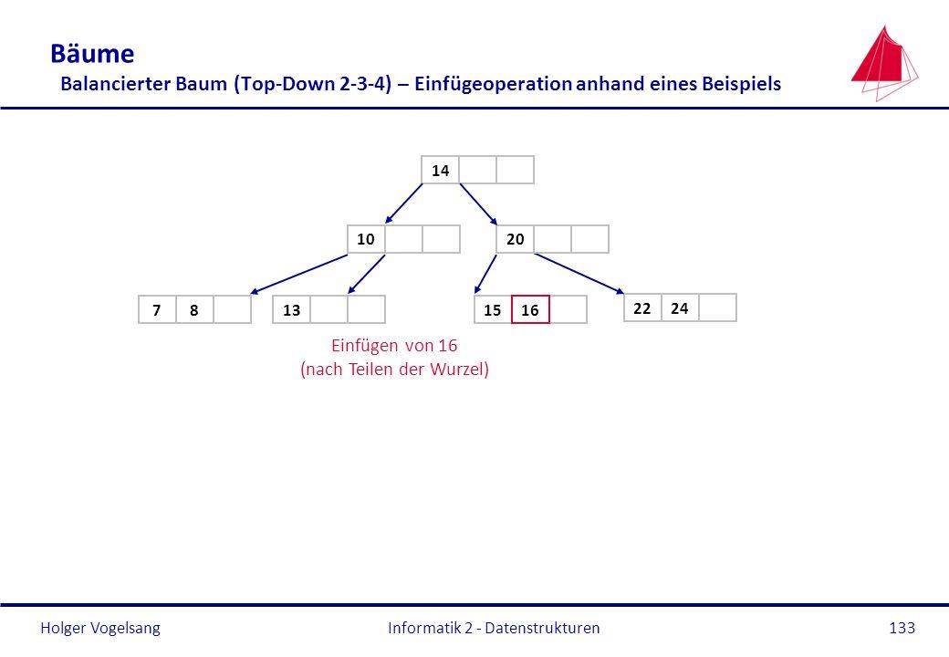 Holger Vogelsang Informatik 2 - Datenstrukturen133 Bäume Balancierter Baum (Top-Down 2-3-4) – Einfügeoperation anhand eines Beispiels 10 137815 Einfüg