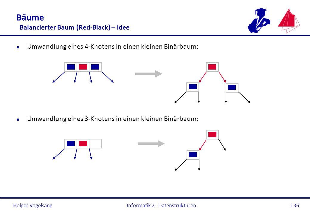 Holger Vogelsang Informatik 2 - Datenstrukturen136 Bäume Balancierter Baum (Red-Black) – Idee n Umwandlung eines 4-Knotens in einen kleinen Binärbaum: