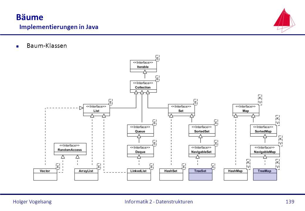 Holger Vogelsang Informatik 2 - Datenstrukturen139 Bäume Implementierungen in Java n Baum-Klassen