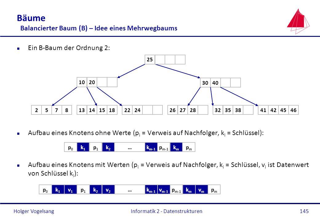 Holger Vogelsang Informatik 2 - Datenstrukturen145 Bäume Balancierter Baum (B) – Idee eines Mehrwegbaums n Ein B-Baum der Ordnung 2: n Aufbau eines Kn