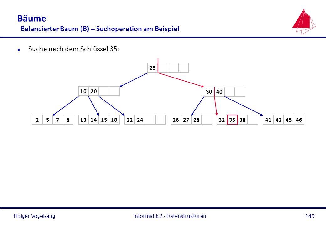 Holger Vogelsang Informatik 2 - Datenstrukturen149 Bäume Balancierter Baum (B) – Suchoperation am Beispiel n Suche nach dem Schlüssel 35: 25 2010 1815