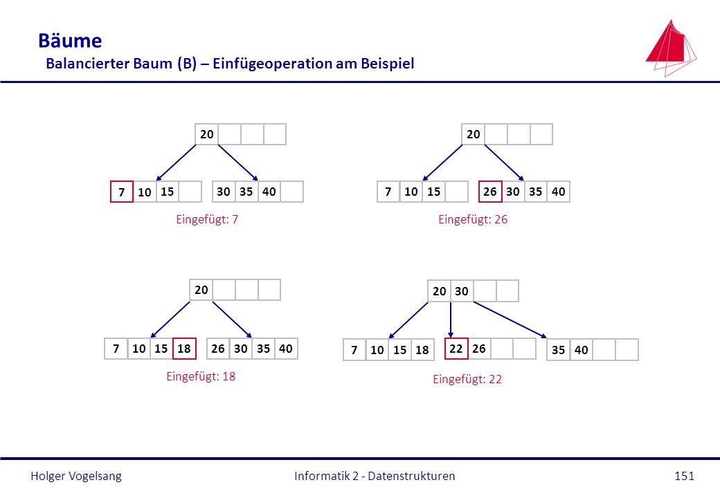 Holger Vogelsang Informatik 2 - Datenstrukturen151 Bäume Balancierter Baum (B) – Einfügeoperation am Beispiel 30 20 35 10 Eingefügt: 7 15 7 20 3010 Ei