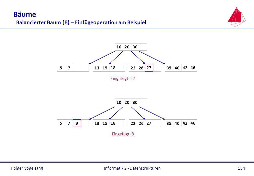 Holger Vogelsang Informatik 2 - Datenstrukturen154 Bäume Balancierter Baum (B) – Einfügeoperation am Beispiel 2010 2640351522 Eingefügt: 27 30 75 4218