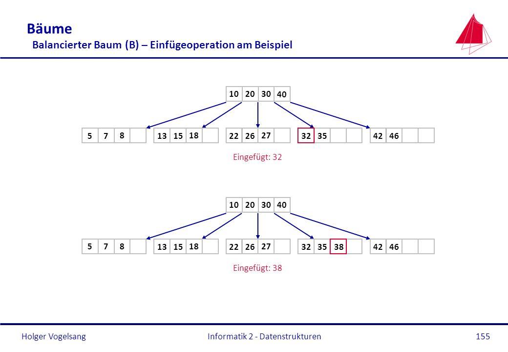 Holger Vogelsang Informatik 2 - Datenstrukturen155 Bäume Balancierter Baum (B) – Einfügeoperation am Beispiel 2010 26351522 Eingefügt: 32 30 75 18 13