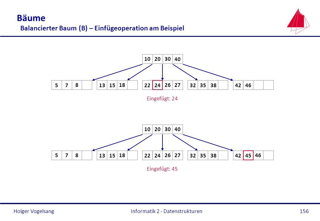Holger Vogelsang Informatik 2 - Datenstrukturen156 Bäume Balancierter Baum (B) – Einfügeoperation am Beispiel 2010 351522 Eingefügt: 24 30 75 18 13 26