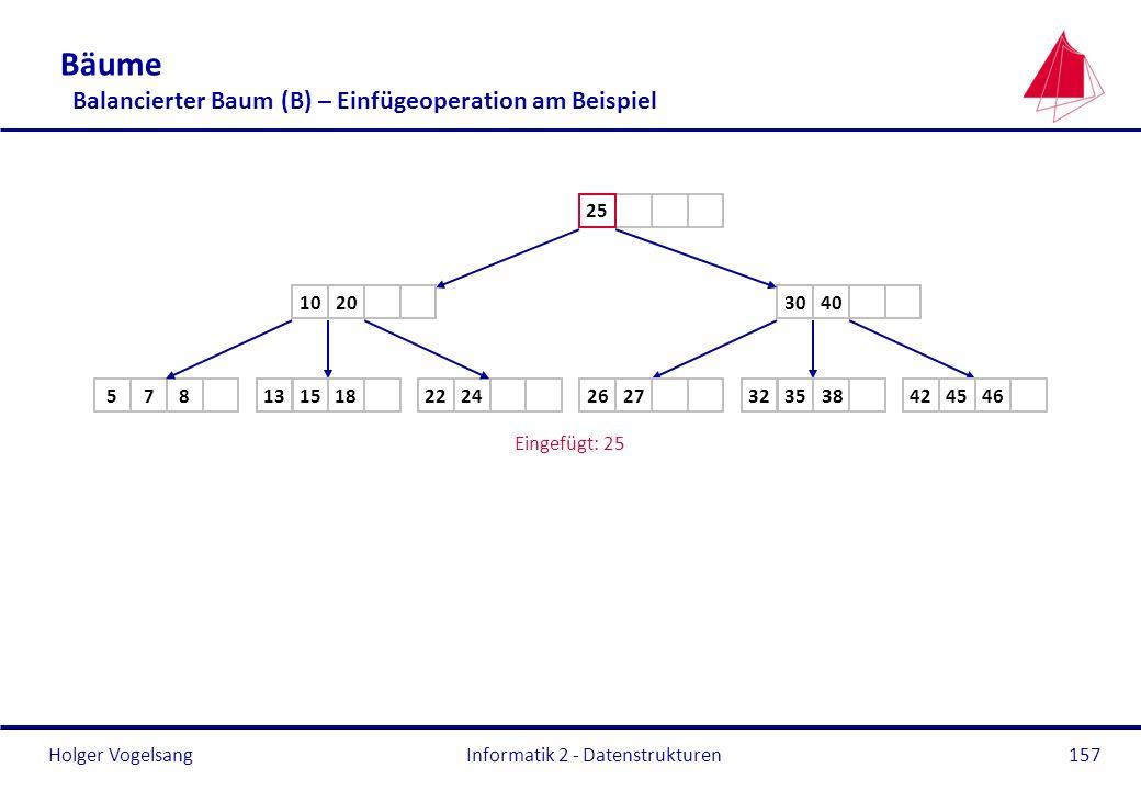 Holger Vogelsang Informatik 2 - Datenstrukturen157 Bäume Balancierter Baum (B) – Einfügeoperation am Beispiel 4030 351522 Eingefügt: 25 75 18 13 8 423