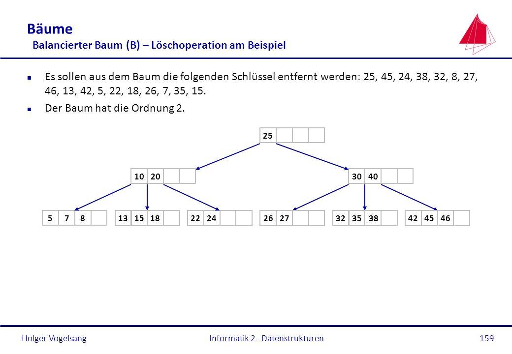Holger Vogelsang Informatik 2 - Datenstrukturen159 Bäume Balancierter Baum (B) – Löschoperation am Beispiel n Es sollen aus dem Baum die folgenden Sch