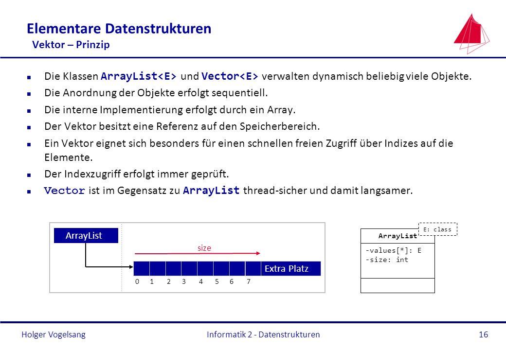 Holger Vogelsang Informatik 2 - Datenstrukturen16 Elementare Datenstrukturen Vektor – Prinzip Die Klassen ArrayList und Vector verwalten dynamisch bel