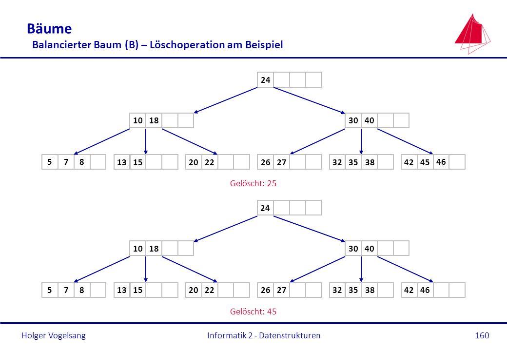 Holger Vogelsang Informatik 2 - Datenstrukturen160 Bäume Balancierter Baum (B) – Löschoperation am Beispiel 4030 351520 Gelöscht: 25 75 13 8 42323822