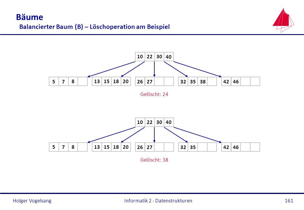 Holger Vogelsang Informatik 2 - Datenstrukturen161 Bäume Balancierter Baum (B) – Löschoperation am Beispiel 2210 35 15 26 Gelöscht: 24 30 75 18138 42