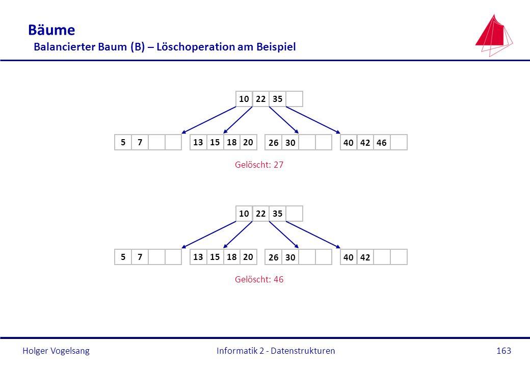 Holger Vogelsang Informatik 2 - Datenstrukturen163 Bäume Balancierter Baum (B) – Löschoperation am Beispiel 2210 42 15 26 Gelöscht: 27 35 75 18 13 464
