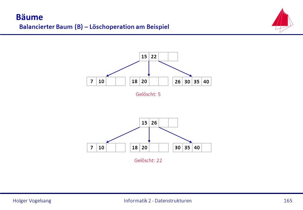 Holger Vogelsang Informatik 2 - Datenstrukturen165 Bäume Balancierter Baum (B) – Löschoperation am Beispiel 2215 40 20 26 Gelöscht: 5 107 18 3530 2615