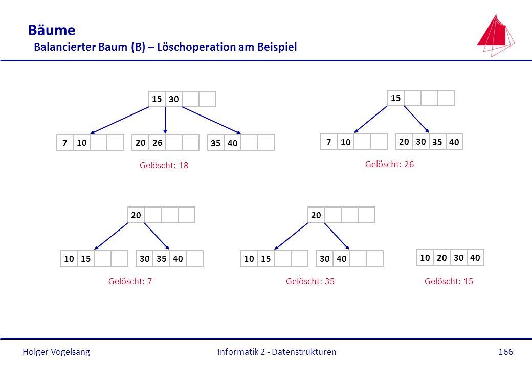 Holger Vogelsang Informatik 2 - Datenstrukturen166 Bäume Balancierter Baum (B) – Löschoperation am Beispiel 3015 26 35 Gelöscht: 18 107 20 40 15 30 35