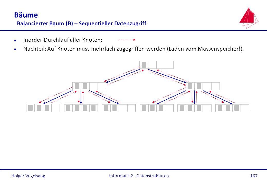 Holger Vogelsang Informatik 2 - Datenstrukturen167 Bäume Balancierter Baum (B) – Sequentieller Datenzugriff n Inorder-Durchlauf aller Knoten: n Nachte