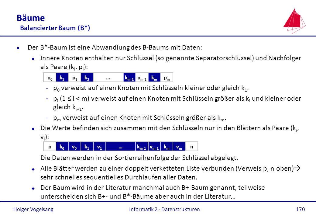 Holger Vogelsang Informatik 2 - Datenstrukturen170 Bäume Balancierter Baum (B*) n Der B*-Baum ist eine Abwandlung des B-Baums mit Daten: u Innere Knot