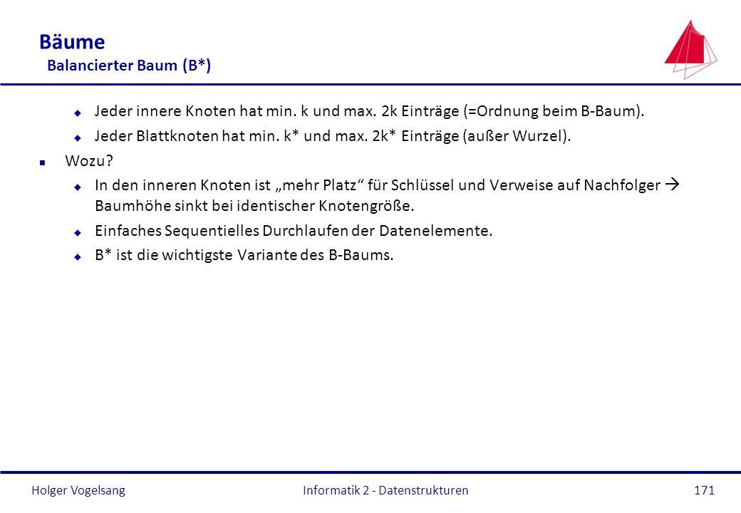 Holger Vogelsang Informatik 2 - Datenstrukturen171 Bäume Balancierter Baum (B*) u Jeder innere Knoten hat min. k und max. 2k Einträge (=Ordnung beim B