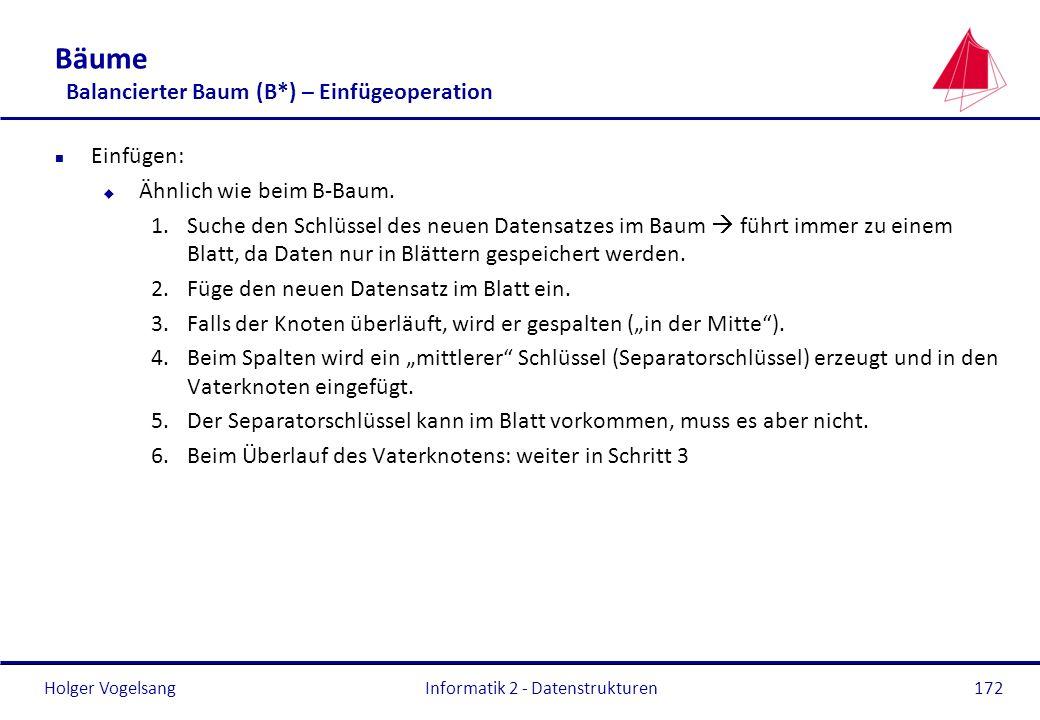Holger Vogelsang Informatik 2 - Datenstrukturen172 Bäume Balancierter Baum (B*) – Einfügeoperation n Einfügen: u Ähnlich wie beim B-Baum. 1.Suche den