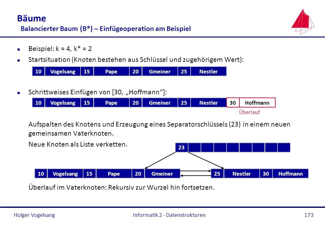Holger Vogelsang Informatik 2 - Datenstrukturen173 Bäume Balancierter Baum (B*) – Einfügeoperation am Beispiel n Beispiel: k = 4, k* = 2 n Startsituat