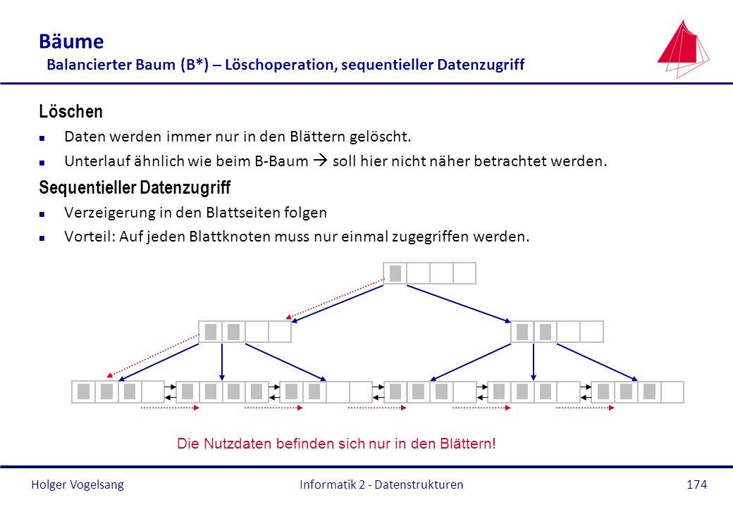 Holger Vogelsang Informatik 2 - Datenstrukturen174 Bäume Balancierter Baum (B*) – Löschoperation, sequentieller Datenzugriff Löschen n Daten werden im